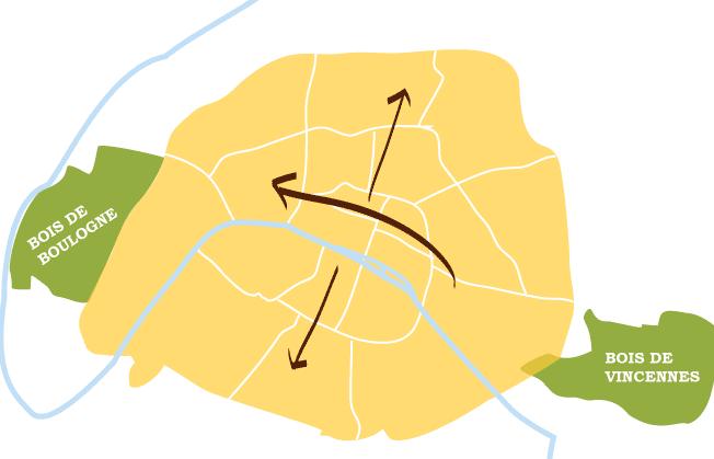 番地の並び方