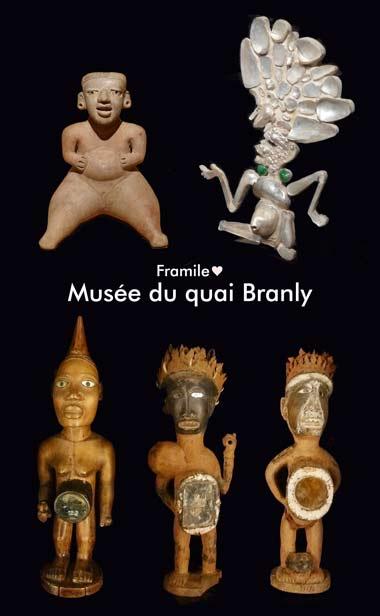 ケ・ブランリー美術館の展示品